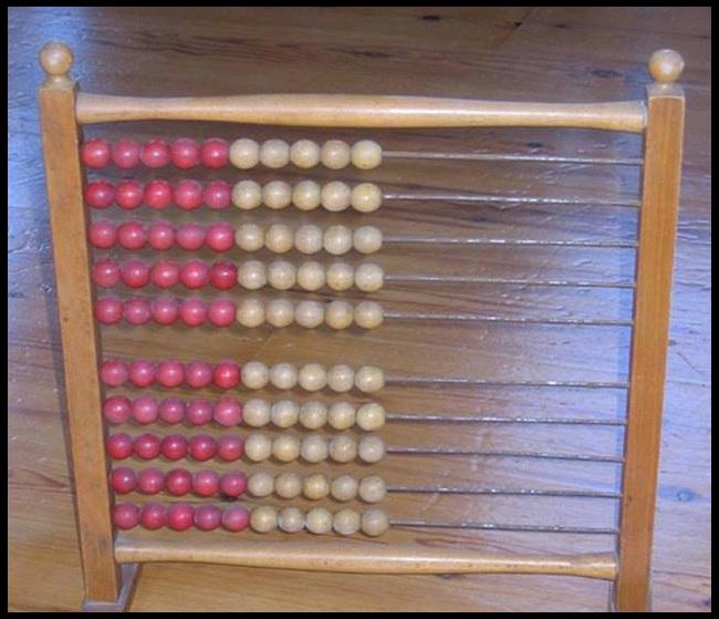 Liczydło, czyli dawny kalkulator